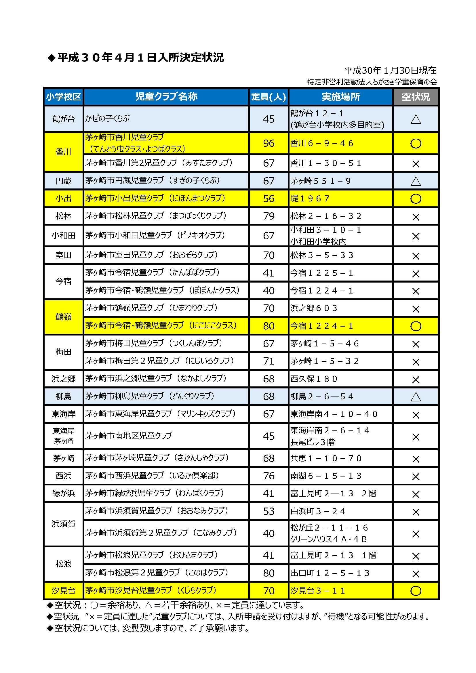 ◆30年度入所決定状況_300130.jpg